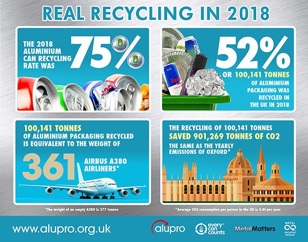 Alupro infographic